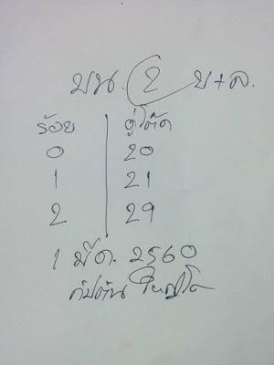 เลขเด่น ร้อยบน  0  1  2 โต๊ดบน  20  21  29 เลขด่นล่าง 20  40  25  45