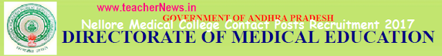 Nellore Medical College Contact Posts Recruitment 2017 Notification, Application form