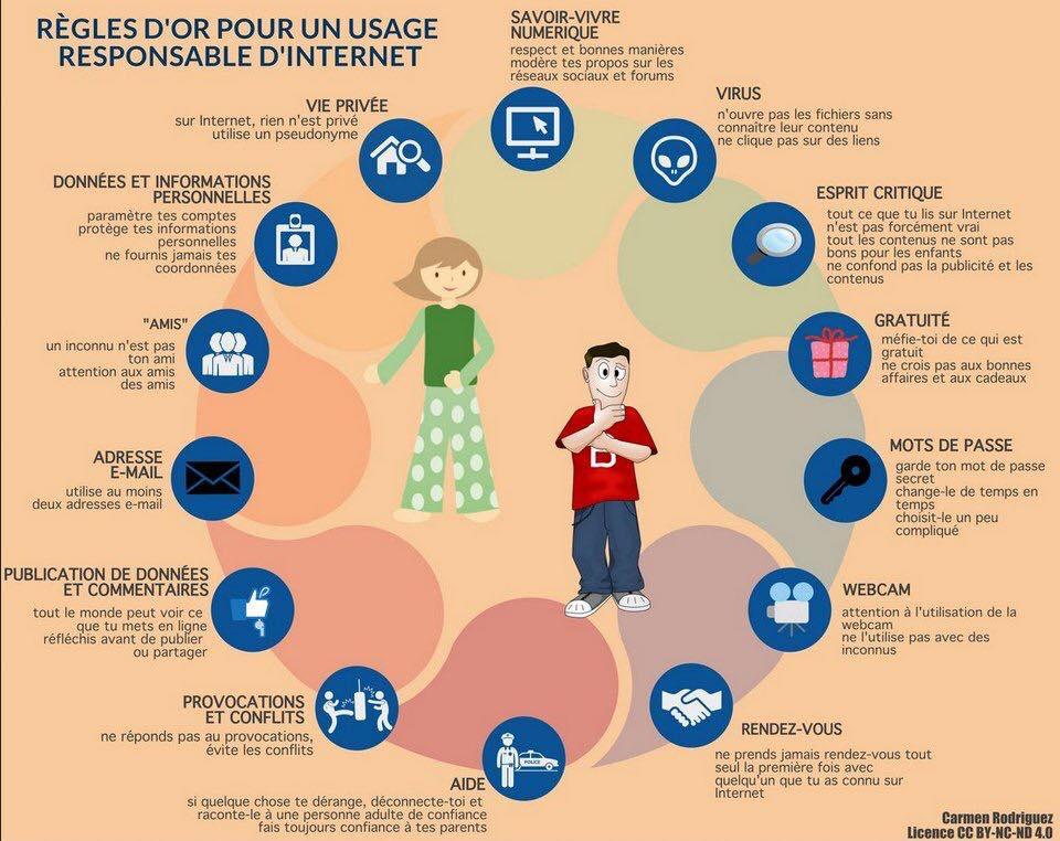 7fc62dcf4 3 انفوجرافيك لمساعدة التلاميذ والطلاب على التعامل مع مواقع التواصل ...