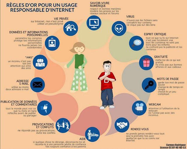 3 انفوجرافيك لمساعدة التلاميذ والطلاب على التعامل مع مواقع التواصل الإجتماعي