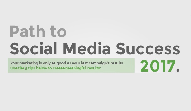 Path to social media success 2017 [infographic] / Digital Information World
