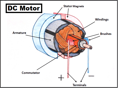 mikroc code to start and stop dc motor