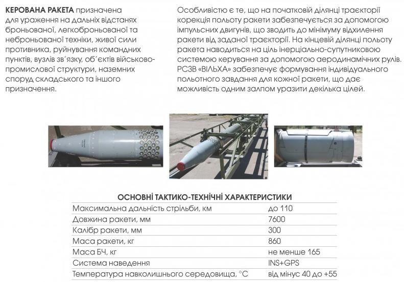 ракети Р624 Вільха