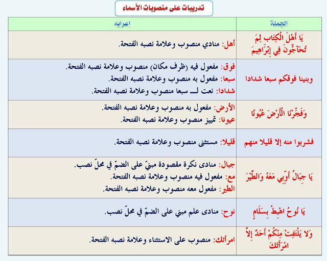 """انفراد.... كل قواعد اللغة العربية لطلاب """"ابتدائي - اعدادي - ثانوي"""" في صورة لوحات مبسطة مع الشرح والتدريبات 97"""