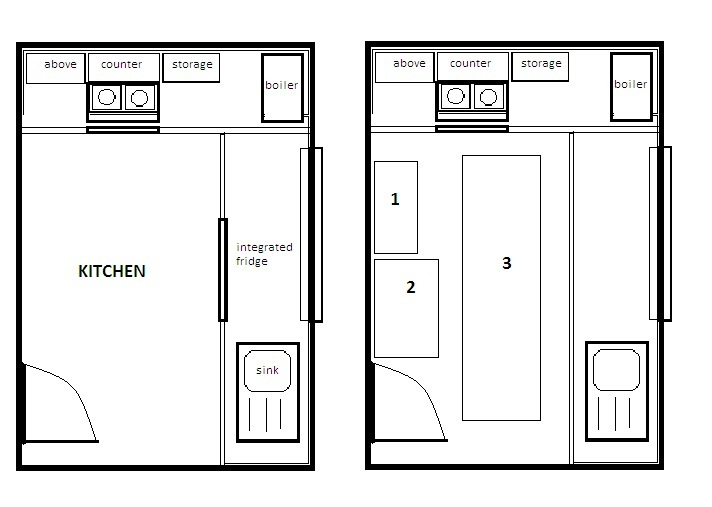 Inspiring Kitchen Templates For Floor Plans 15 Photo