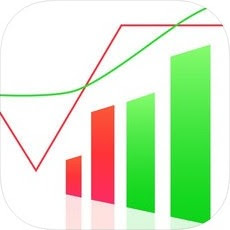 6 Best Pro Stock Market Apps for iPhone and iPad 2019