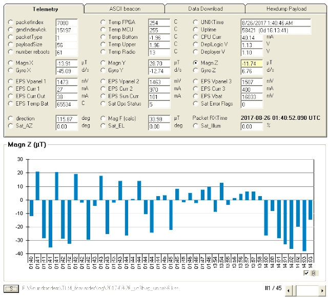 UNISAT-6 9k6 FSK Telemetry
