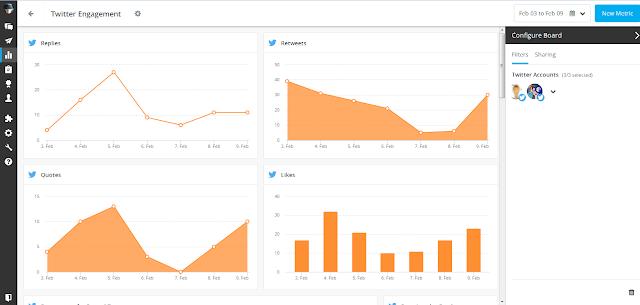 Hootsuite-tablero-boards-resultados