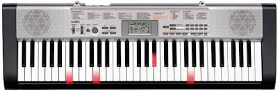Lựa chọn đàn Organ cho bé