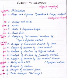 basic-structural-analysis-pdf