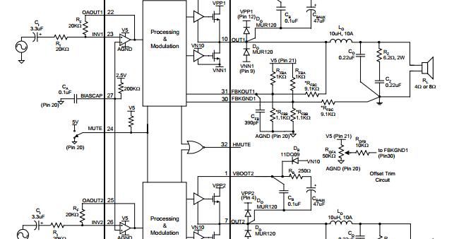 Schematic 2x100w Stereo Audio Amplifier Ta2022