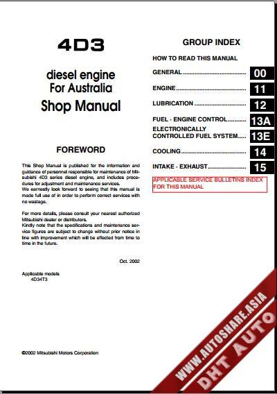 Mitsubishi ebook,soft: [Shop Manual] Mitsubishi Canter