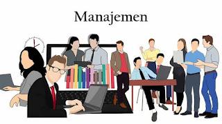 Memutuskan tujuan dan menentukan apa yang harus dikerjakan untuk mencapaianya Fungsi Dan Peran Manajemen Serta Efektivitas Manajemen