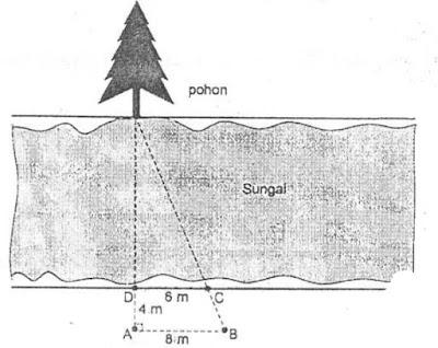 Andi ingin mengetahui lebar sungai. Di seberang sungai terdapat sebuah pohon. Untuk itu dia menancapkan tongkat pada posisi A, B, C dan D dengan ukuran seperti pada gambar