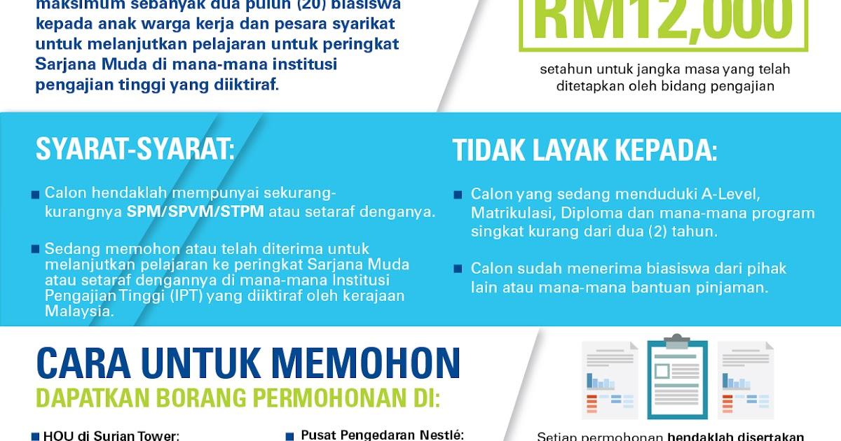 Malaysia Nestle Retirees Nestle Scholarship 2018