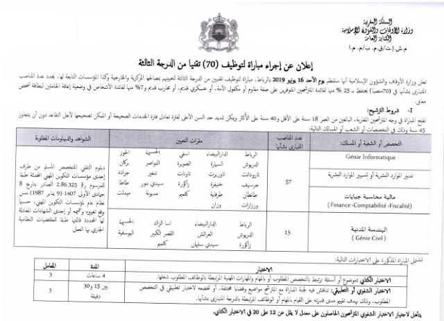 وزارة الأوقاف والشؤون الإسلامية: مباراة توظيف 26 متصرف من الدرجة الثانية. آخر أجل هو 23 أبريل 2019