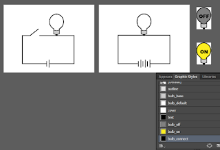 Illustrator file with named styles applied
