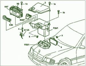 mercedes fuse box diagram fuse box mercedes benz 2001 clk. Black Bedroom Furniture Sets. Home Design Ideas