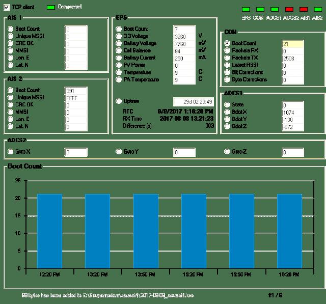 AAUSAT-4 Telemetry 13:20 UTC