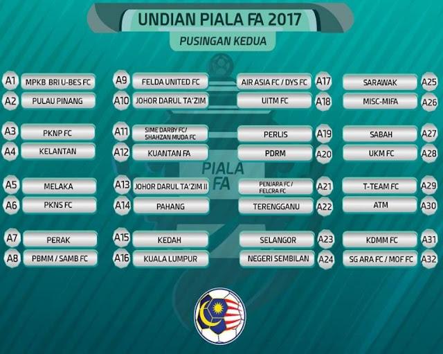 Keputusan Undian dan Jadual Piala FA Malaysia 2017