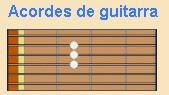 Letra y Acordes de guitarra ilustrados para este cancionero.