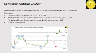 Investir catana group analyse technique [27/11/2017]