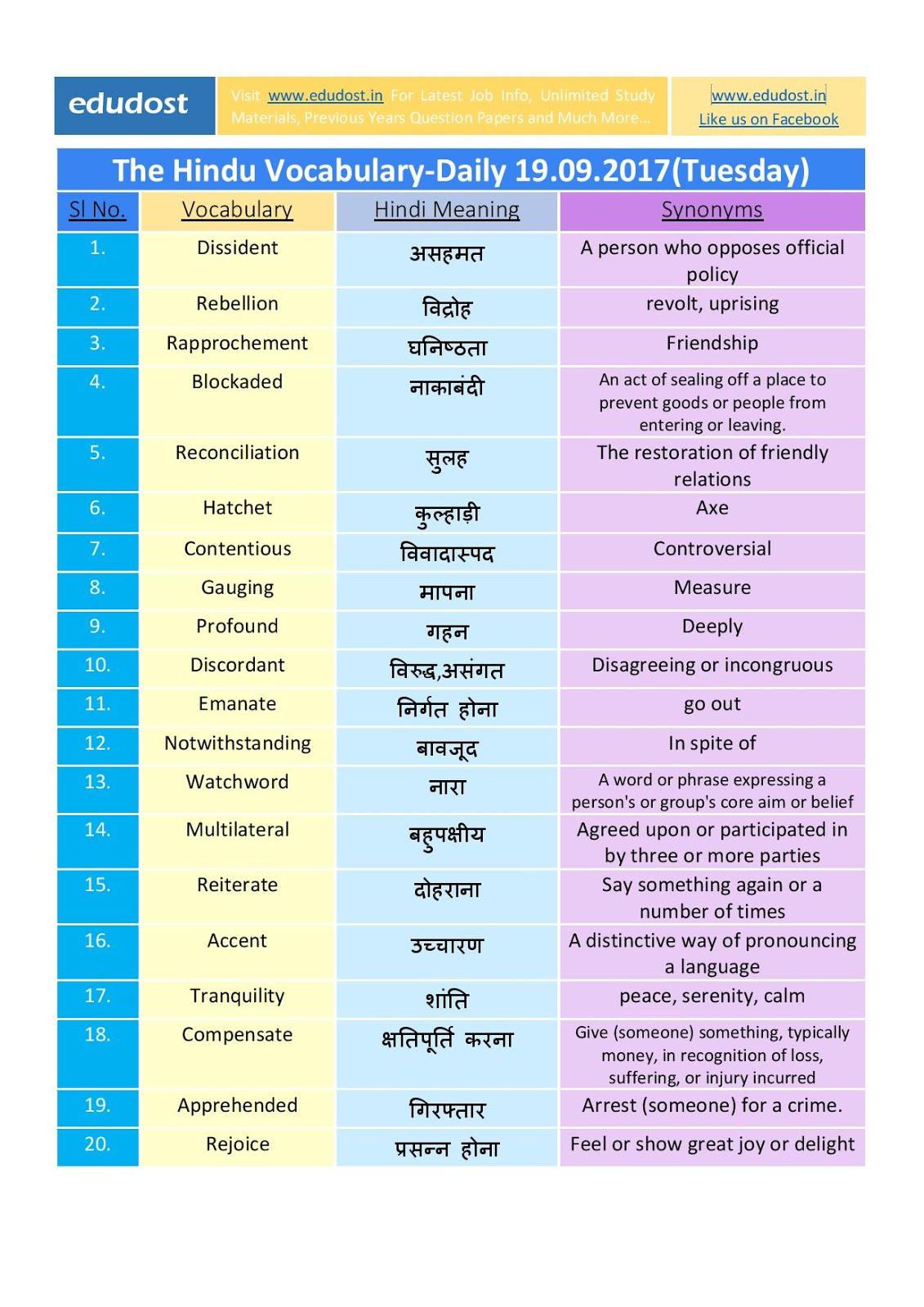 The Hindu Vocabulary 19th September 2017 [Hindi] | PDF