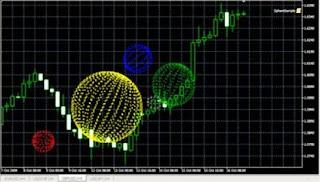 Sistem Trading Terbaik