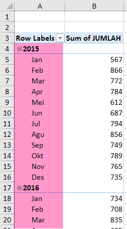 Pivot table group by month and year
