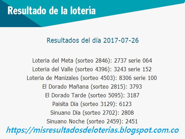 Como jugo la lotería anoche | Resultados diarios de la lotería y el chance | resultados del dia 26-07-2017