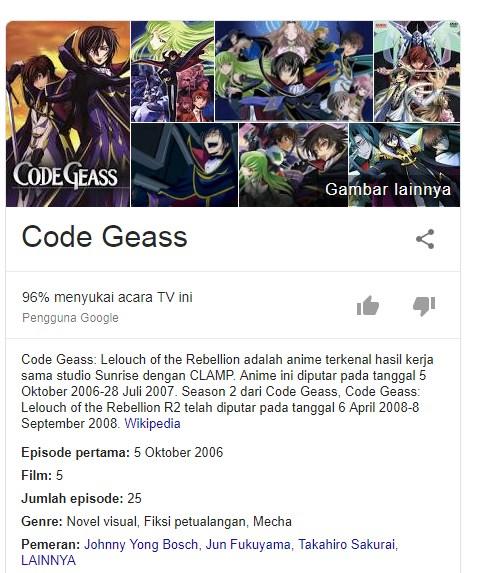 Fakta Menarik Tentang Anime Code Geass Yang Harus Diketahui Fans