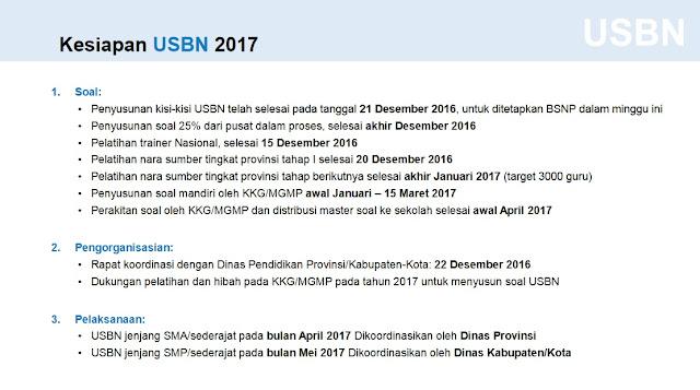 Mekanisme dan Kebijakan UN 2017 - 10