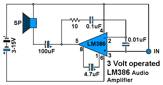3 Volt Operated Power Amplifier Circuits - Electronic Circuit