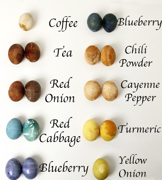 easter eggs dyed with natural real food ingredients