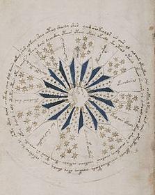 Manuscrito Voynich. Diagrama astrológico