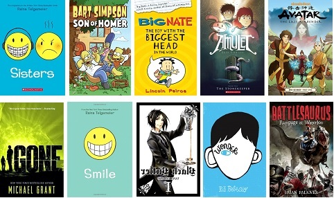Most Popular School Library Books Of 2016 Cover To Cover