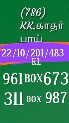 Kerala lottery guessing Win Win W-483 on 22.10.2018 by KK