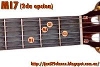 acordes de guitarra con séptima o dominante de LA 2da posición
