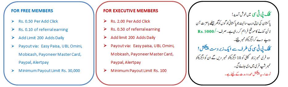 Best PTC Sites (Earn Money Online)