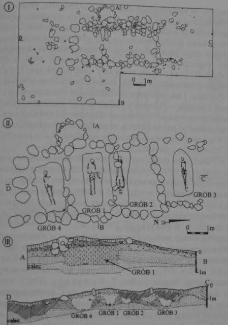 """Wczesnośredniowieczny kurhan typu """"orzeszkowo"""" w puszczy Zielonce - rycina"""