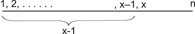 ramanujan house number solution