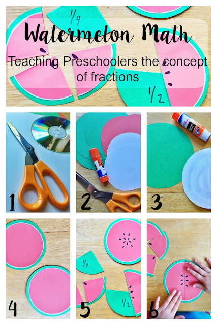 "A fun way to introduce Preschoolers to the concept of fractions using watermelon ""slices"""