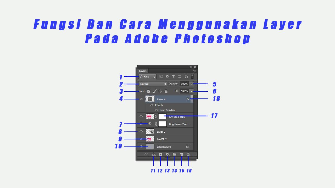 Fungsi Dan Cara Menggunakan Layer Pada Adobe Photoshop