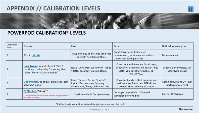 [Imagen: niveles-calibracion-powerpod.jpg]