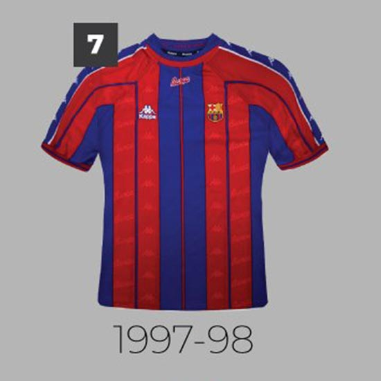 best service 08a1c dbaed 20 Years With Nike - Which Is The Best? Barça Home Kit ...