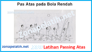 Latihan Teknik Passing Bawah dan Passing Atas Bola Voli