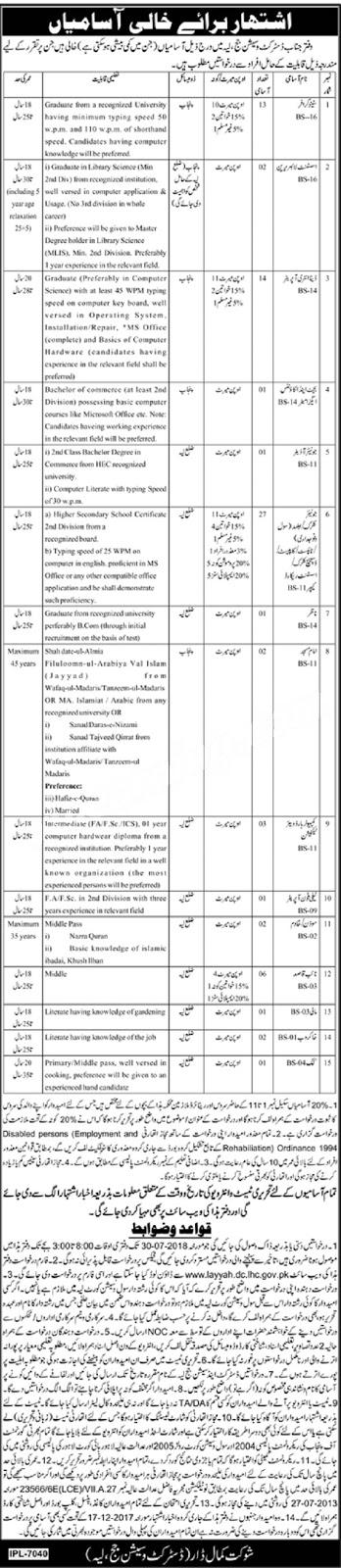 www.layyah.dc.lhc.gov.pk form