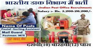 Rajasthan Postal Circle MTS Recruitment 2017-18 Apply for 57 Multi Tasking Staff
