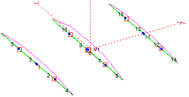 Pattern and Match: 3-element Coil-loaded Yagi for 40 Meters