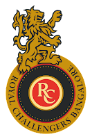Royal Challengers Bangalore, IPL 2019, IPL Auction 2019